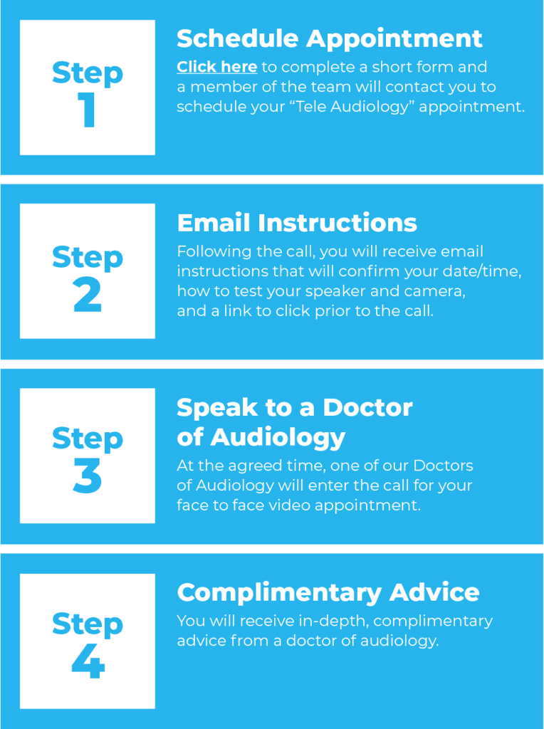 PHC-Infographic-virtual-appointment